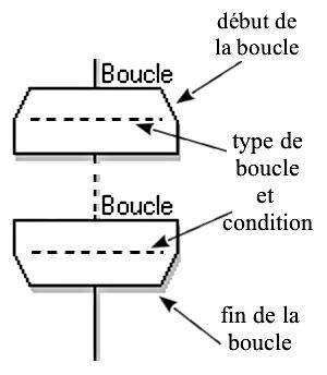 Signaux forex gratuit francais