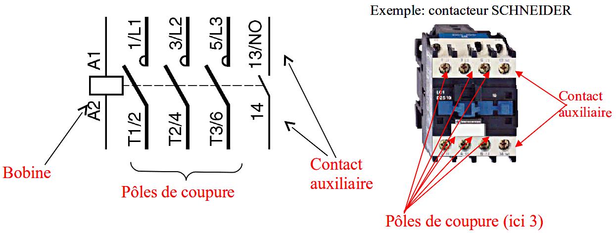Symbole contacteur for Porte ouverte meaning