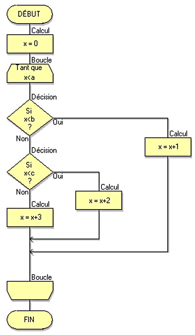 exercice_programmation - ssi_lakanal