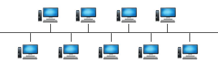 Ii R 233 Seaux Informatiques 6 Topologie Des R 233 Seaux