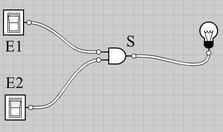 Ii fonctions logiques for Porte logique pdf